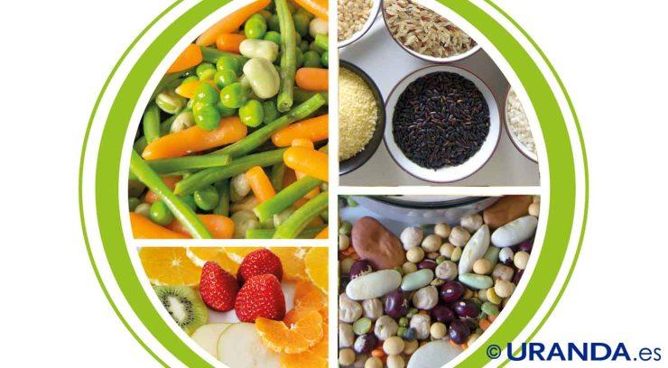 Cómo planificar una alimentación vegana saludable: el plato saludable vegano
